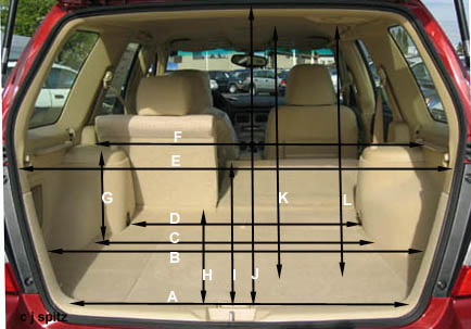 Cargo Space Dimensions Toyota Rav4 Forums