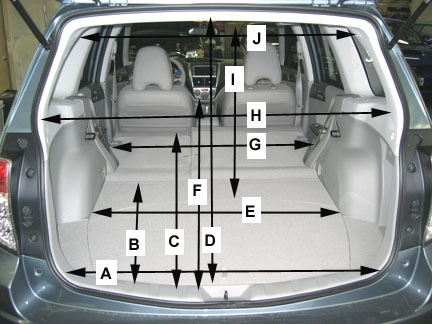 Ford Escape Cargo Dimensions