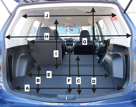 Dimensions Of Cargo Space In Ford Escape