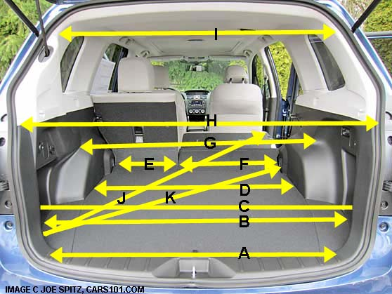 2018 subaru dimensions. Delighful Dimensions 2015 Subaru Forester Cargo Dimensions And Measurments Hand Measured  Inside 2018