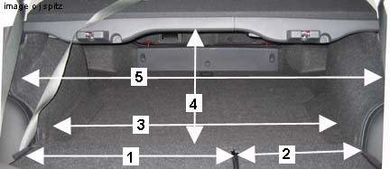 Trunk Opening Dimensions With Rear Seats Folded Flat
